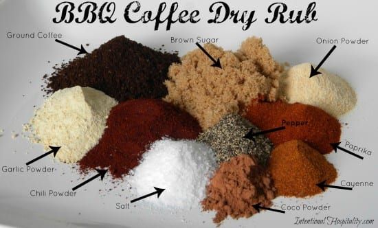 BBQ Coffee Dry Rub Recipe